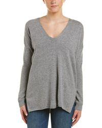 Soft Joie Emlen Wool-blend Jumper - Gray