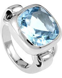 Poiray 18k 12.42 Ct. Topaz Ring - Blue