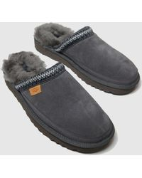 UGG Dark Grey Tasman Slip-on Slippers - Gray