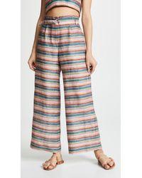 6 Shore Road By Pooja Stripe Pants - Multicolor
