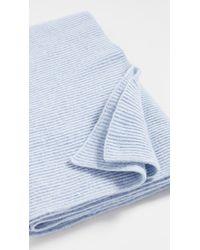 Ganni Recycled Wool Knit - Blue