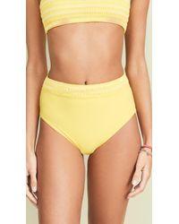 Kisuii High Waist Bikini Bottoms - Yellow