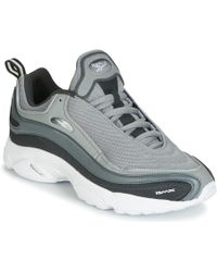 e1f3fad71643cf Reebok Dmx Fusion Men s Shoes (high-top Trainers) In Black in Black ...