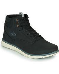 Umbro Hoge Sneakers JAGGY - Blauw