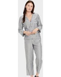 UGG Katharine Stripe Pyjama's - Blauw