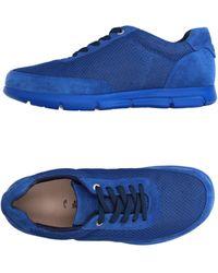 Birkenstock Low Sneakers & Tennisschuhe - Blau