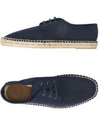 Hudson Jeans - Low-tops & Sneakers - Lyst