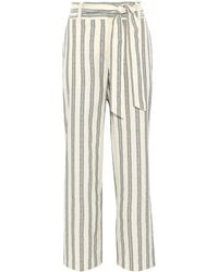 Rebecca Minkoff Casual Pants - White