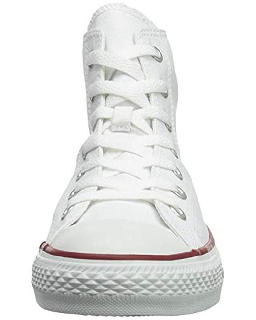 CONVERSE CHUCK TAYLOR ALL STAR OPTIC WHITE M7650C HIGH TOP UNISEX SNEAKERS
