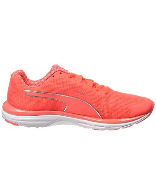 PUMA Faas 500 V4 Power Warm, Training Running Shoes in