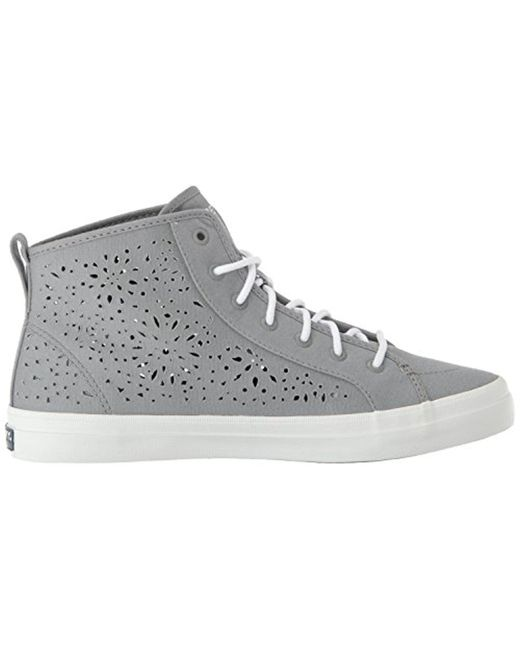 Crest Ripple Perforated Sneakers JLYDo