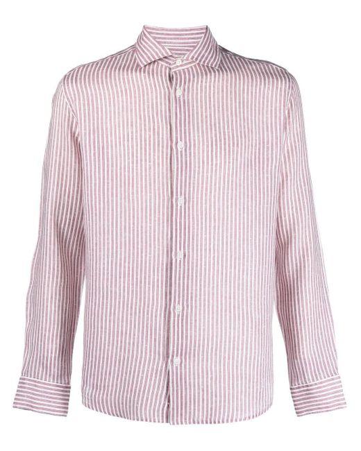 メンズ Altea ストライプ シャツ Pink