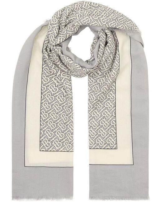 Burberry カシミア モノグラム スカーフ Gray