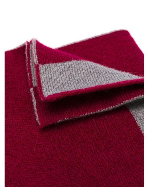 メンズ Dell'Oglio コントラストトリム カシミアスカーフ Red
