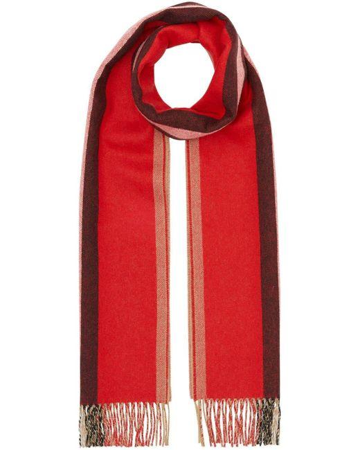 Burberry アイコンストライプ カシミアスカーフ Red