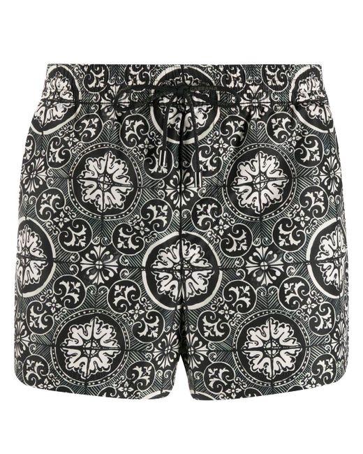 メンズ Dolce & Gabbana トランクス水着 Black