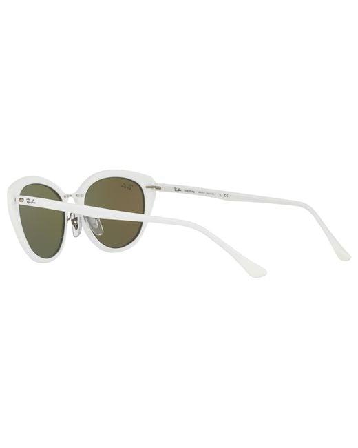 b364576dcd Ray-ban Rb4250 Cat  39 s Eye Sunglasses in Blue