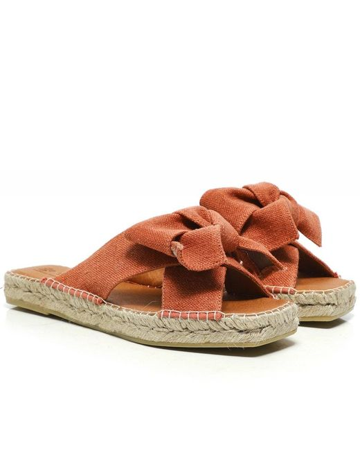 Macarena Orange Miko7 Open Toe Leather Sandals