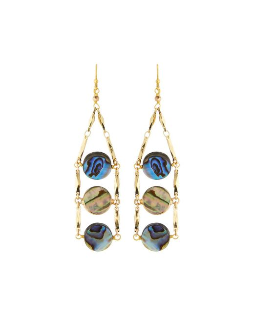 Nakamol - Multicolor Triple-circle Drop Earrings - Lyst