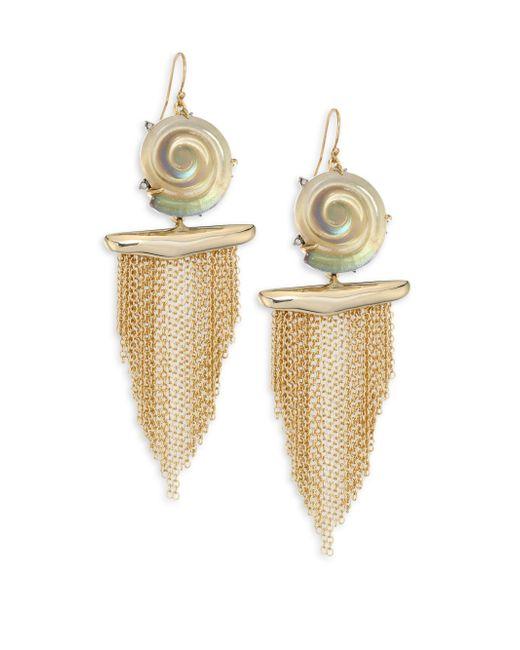 Alexis Bittar | Metallic Lucite Shell Tassel Earrings | Lyst
