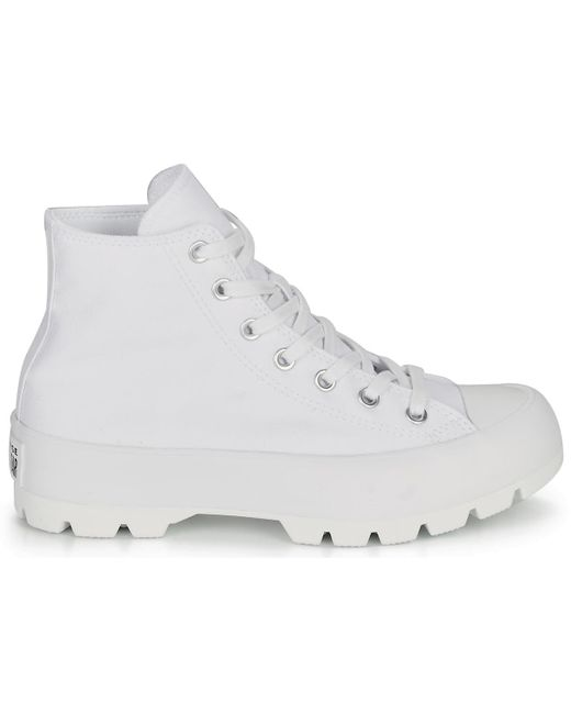 Zapatillas altas Chuck Taylor All Star Converse de color White