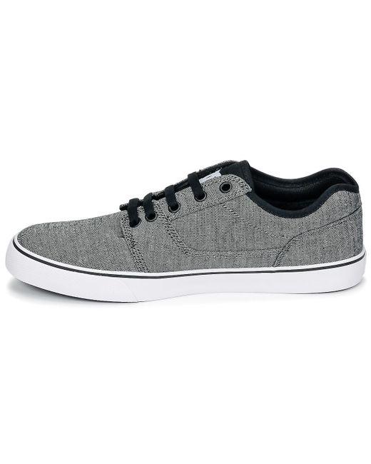 ... DC Shoes - Gray Tonik Tx Se M Shoe Kbk Men's Shoes (trainers) In ...
