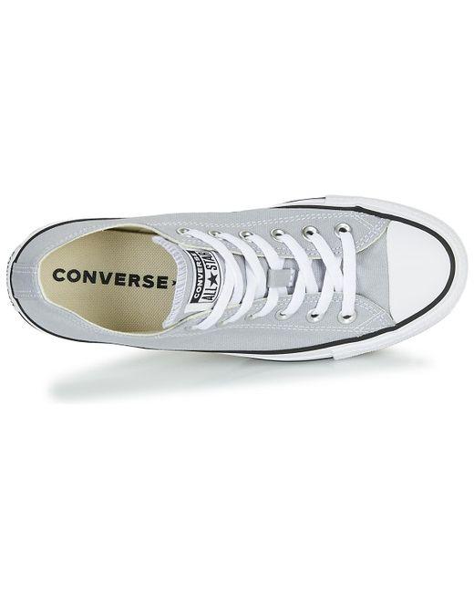 Converse Hoge Sneakers Chuck Taylor All Star Seasonal Color in het Gray