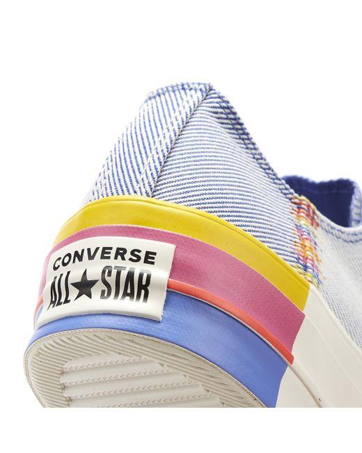 Converse Canvas Chuck Taylor All Star Lift Rainbow Womens