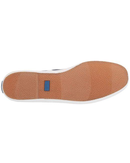d7dd83b3737 ... Lyst Keds - Blue Champion Solids (mint Canvas) Women s Shoes ...