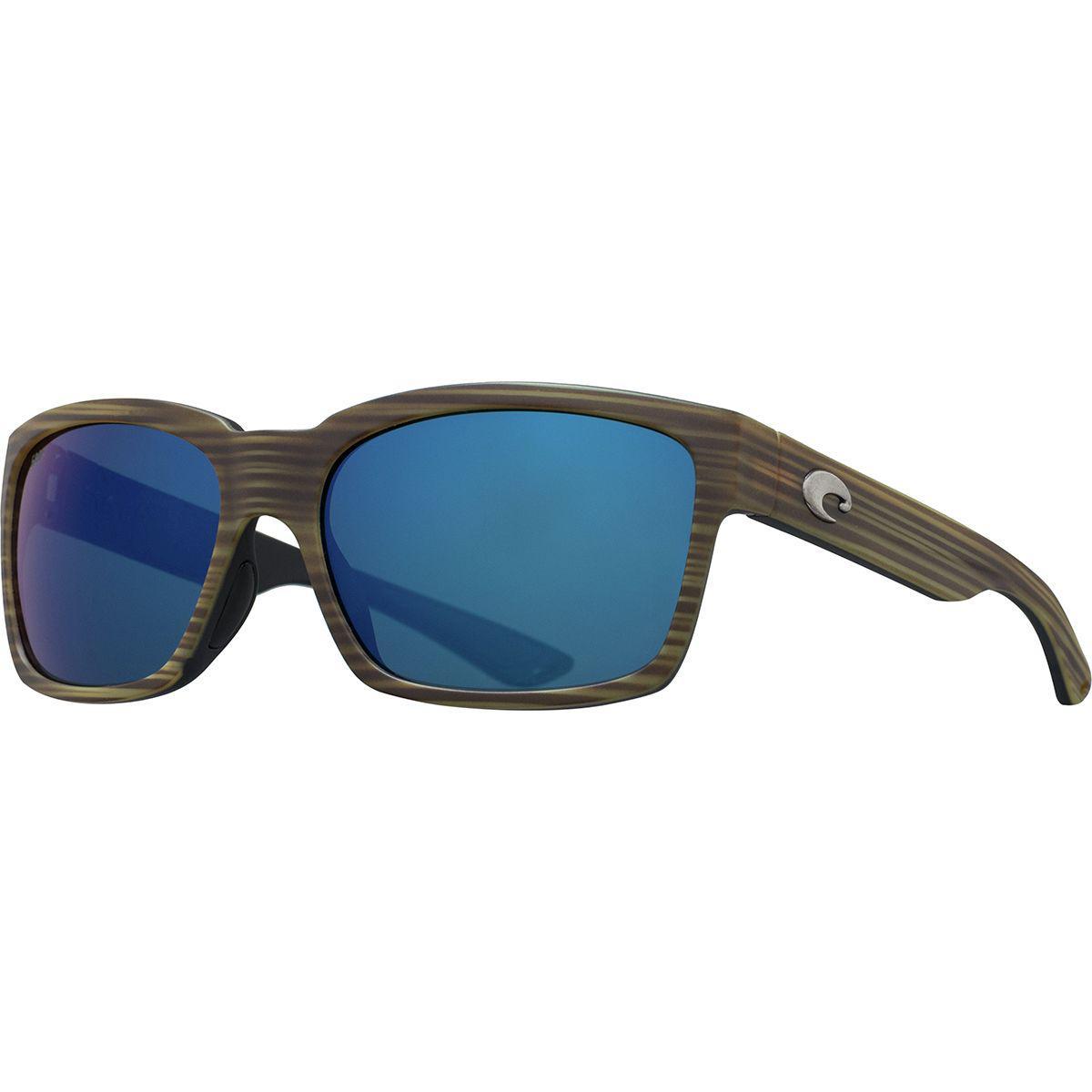 ffc8ae6d3 Lyst - Roka Cp-1x Sunglasses in Blue for Men